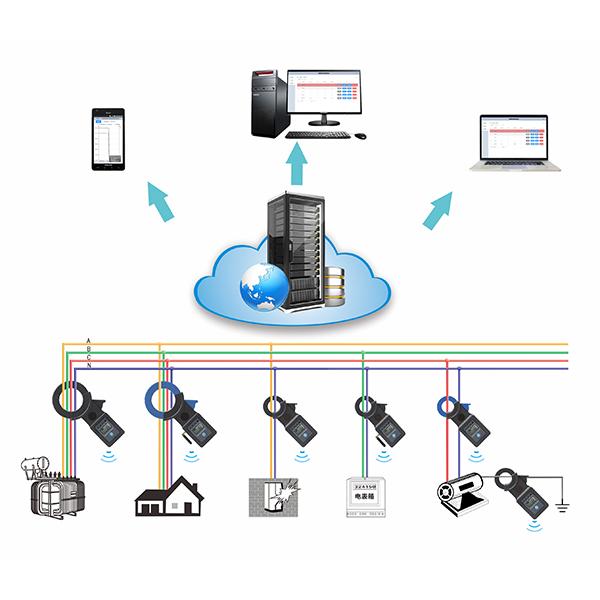 ETCR8000物联网钳形电流监测系统