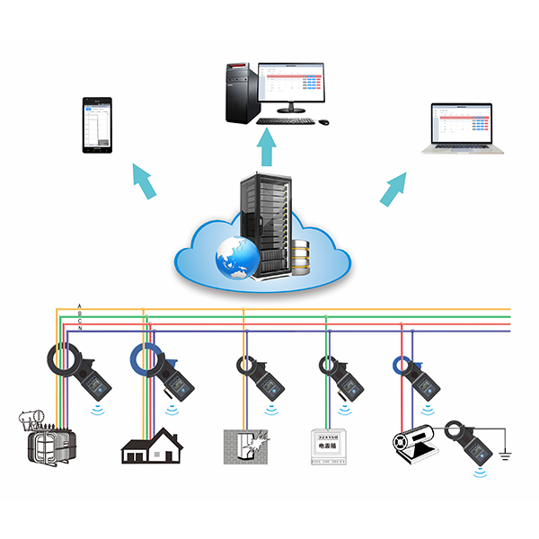ETCR8000 Wireless Transmission Current On-Line Monitoring System