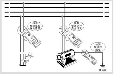 ETCR6500系列高精度钳形漏电流表