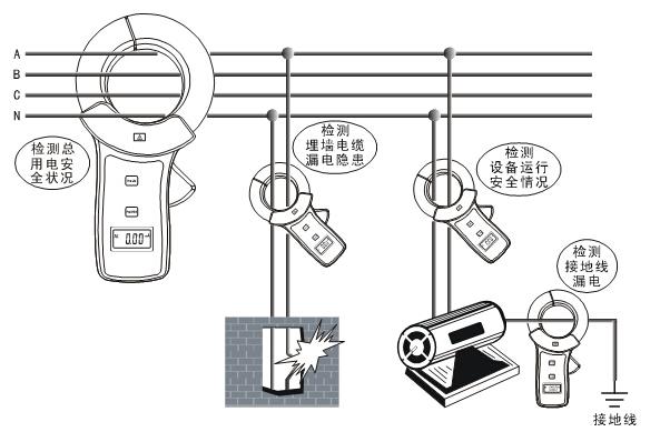 ETCR6800钳形漏电流表