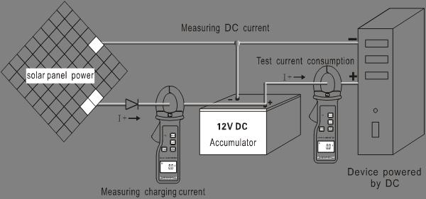 ETCR6800D直流交流钳形电流表