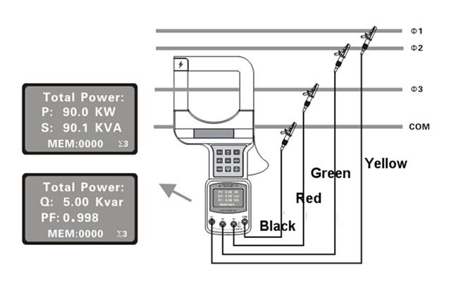 ETCR7300 Large Caliber Three Phase Power Tester